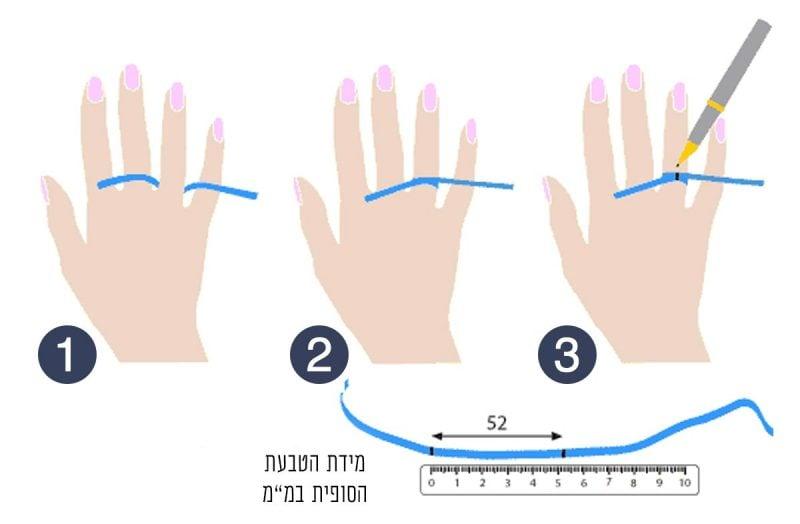 כיצד למדוד את מידת הטבעת שלך